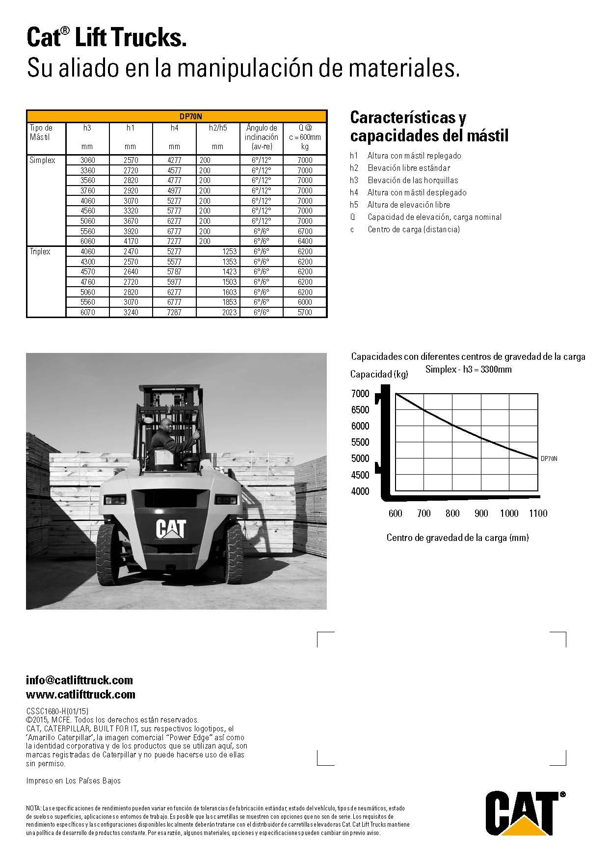 Catálogo DP70N Pag4