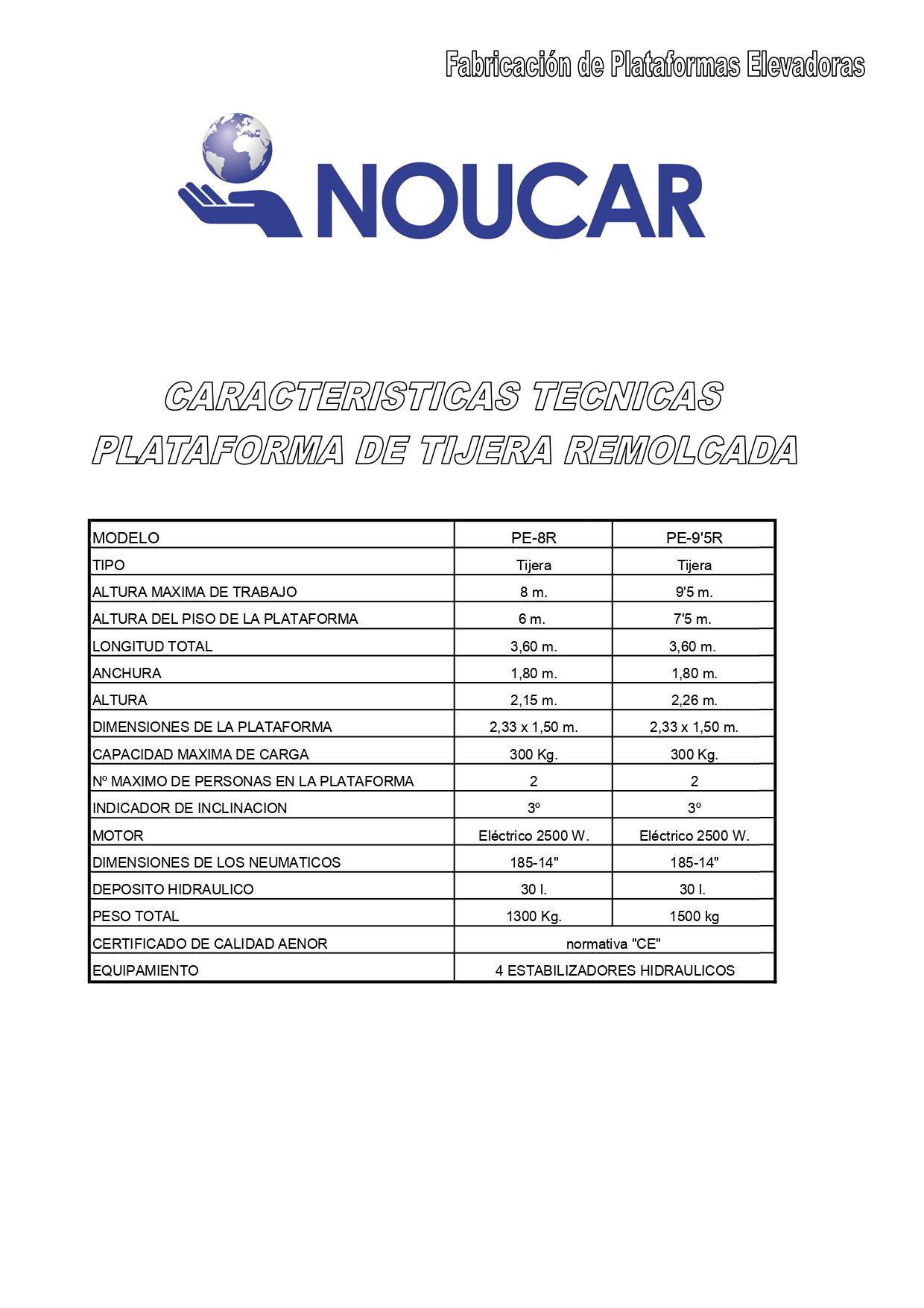 Características-Plataforma-Remolcada