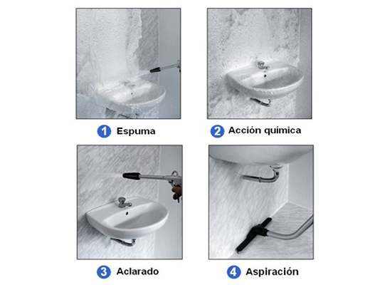 Limpieza y sanitización FOAMTEC15